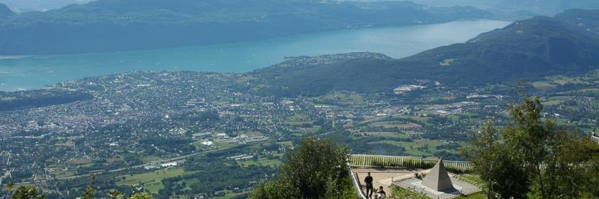 Investir à Aix-les-Bains